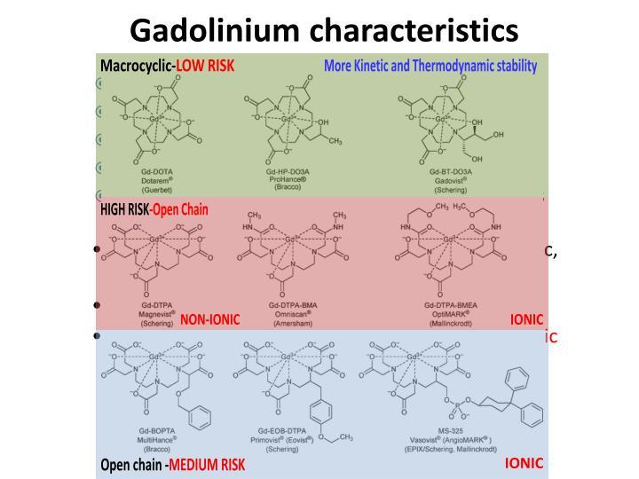 Gadolinium characteristics