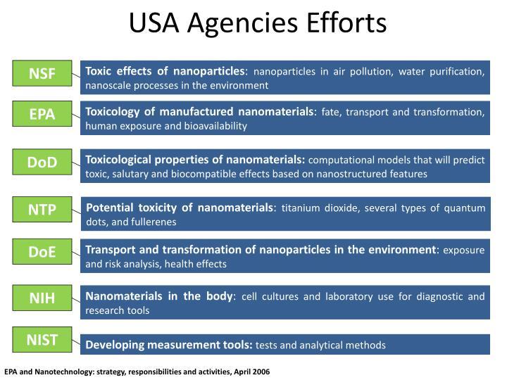USA Agencies Efforts