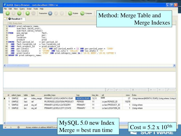 Method: Merge Table and