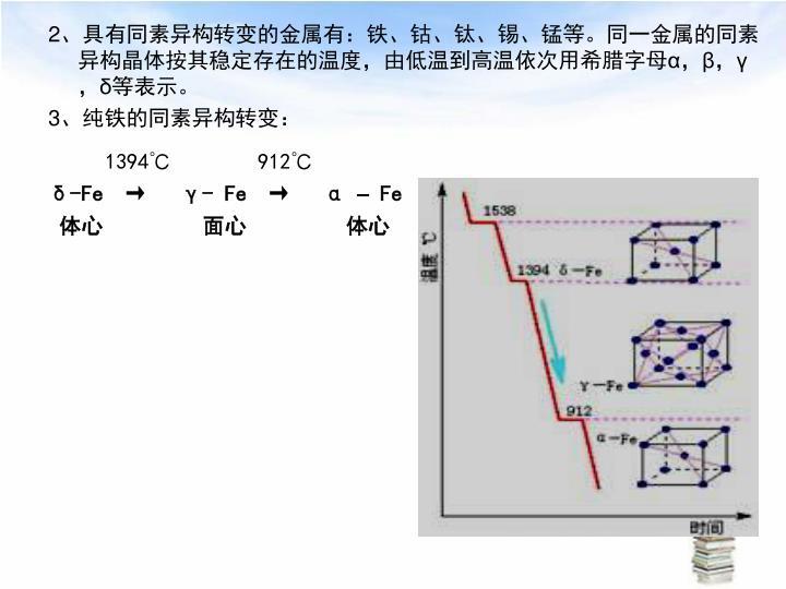 2、具有同素异构转变的金属有:铁、钴、钛、锡、锰等。同一金属的同素异构晶体按其稳定存在的温度,由低温到高温依次用希腊字母α,β,γ,δ等表示。