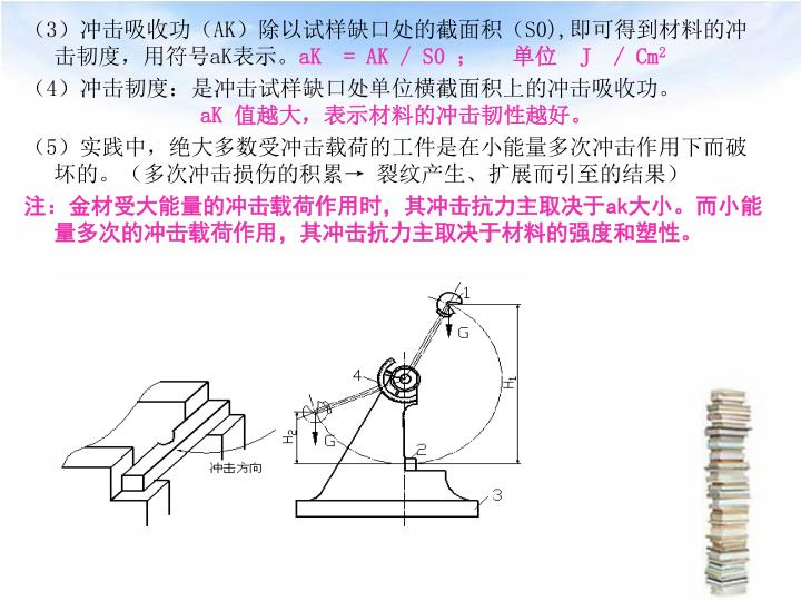 (3)冲击吸收功(