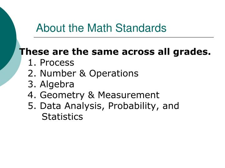 About the Math Standards