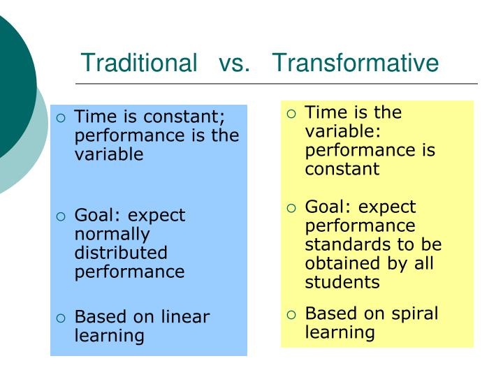 Time is the variable: performance is constant