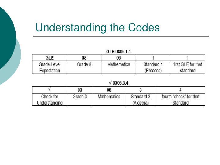 Understanding the Codes
