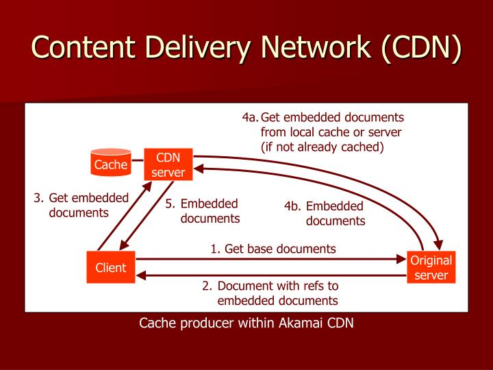 4a.	Get embedded documents from local cache or server (if not already cached)