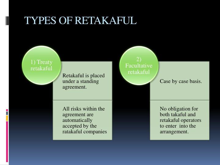 TYPES OF RETAKAFUL