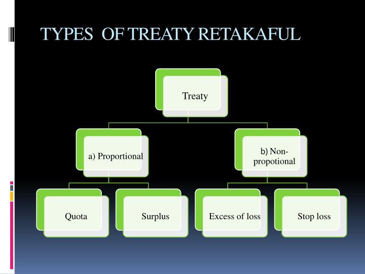 TYPES  OF TREATY RETAKAFUL