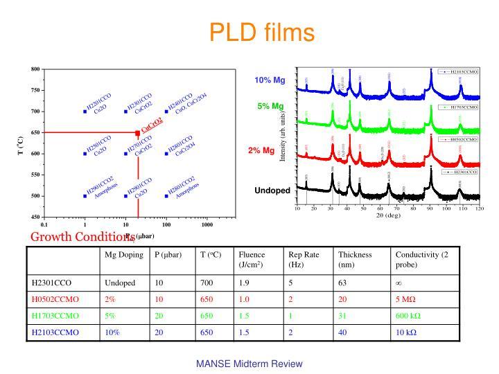 PLD films
