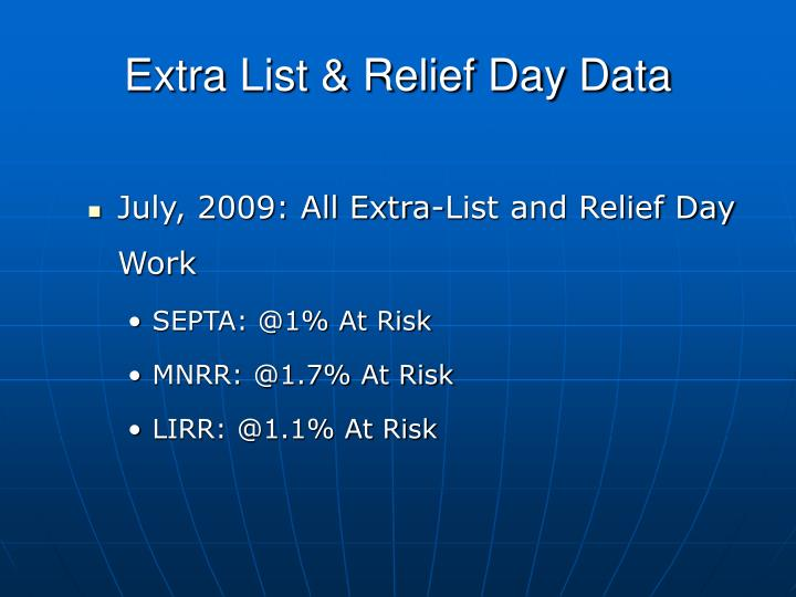 Extra List & Relief Day Data