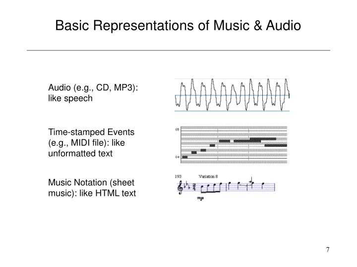 Basic Representations of Music & Audio