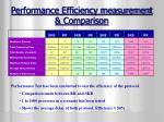 performance efficiency measurement comparison