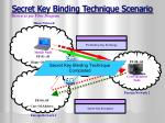 secret key binding technique scenario