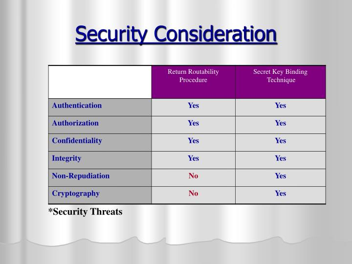 Security Consideration