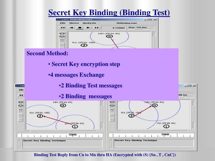 Secret Key Binding (Binding Test)