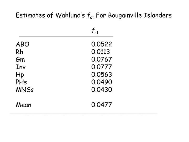 Estimates of Wahlund's