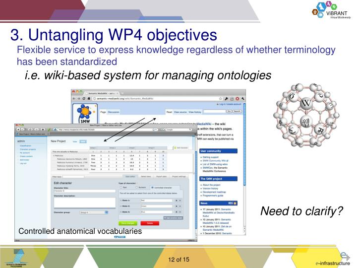 3. Untangling WP4 objectives