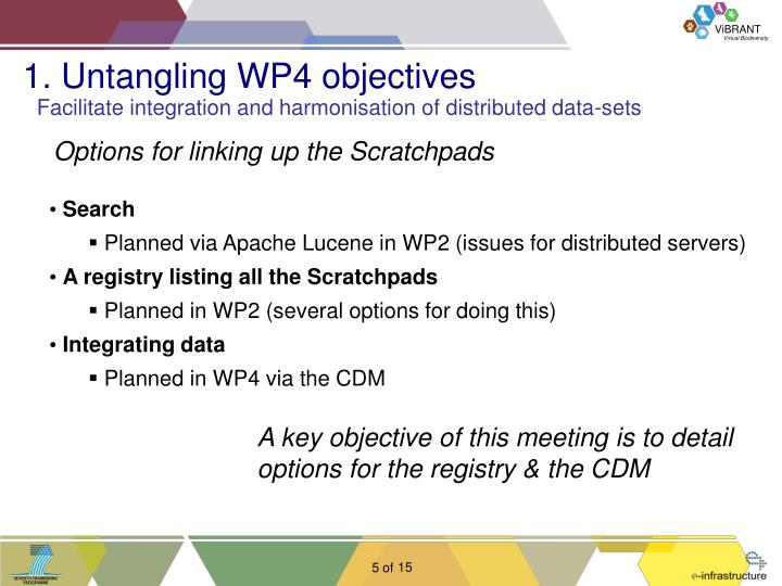 1. Untangling WP4 objectives