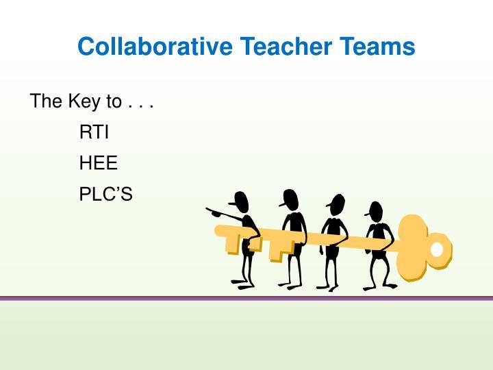 Collaborative Teacher Teams