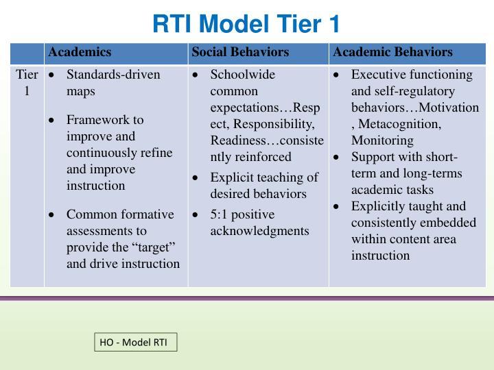 RTI Model Tier 1