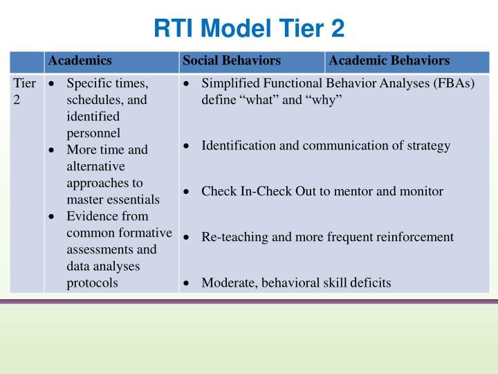RTI Model Tier 2