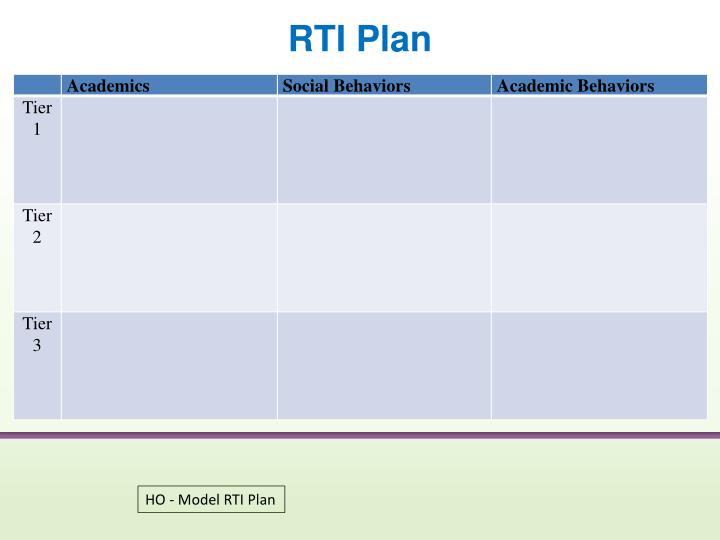 RTI Plan