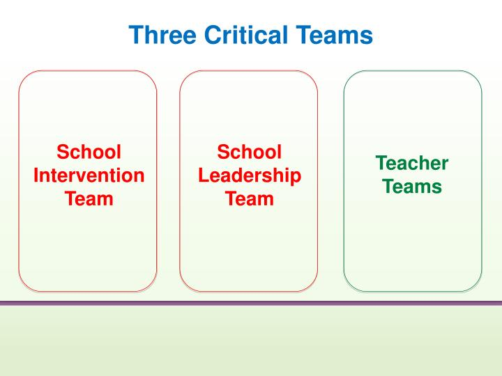 Three Critical Teams