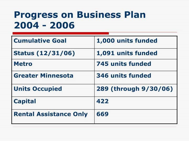 Progress on business plan 2004 2006