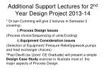 additional support lectures for 2 nd year design project 2013 14