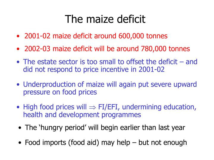 The maize deficit