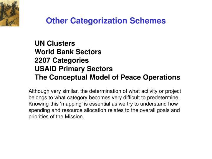 Other Categorization Schemes