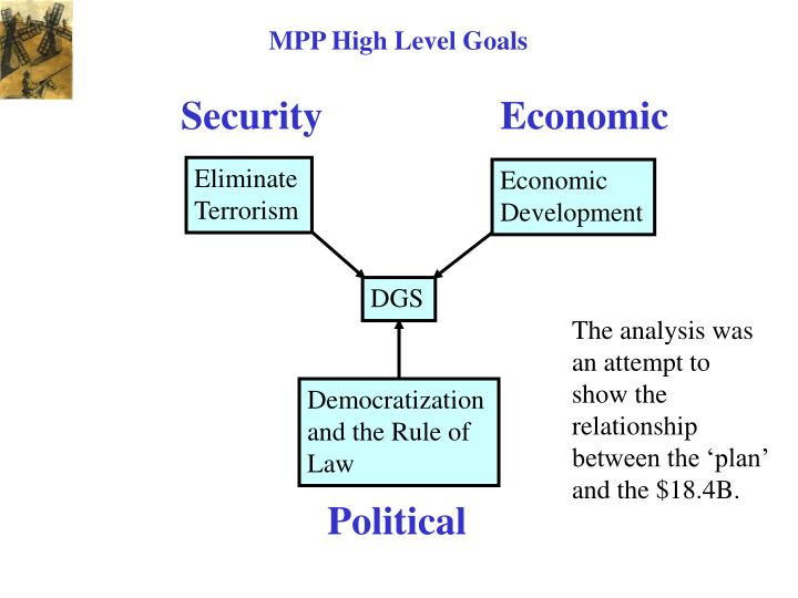 MPP High Level Goals