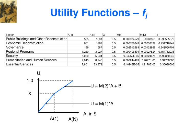 Utility Functions –