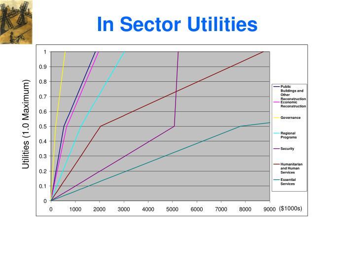In Sector Utilities