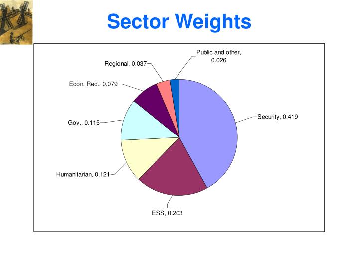 Sector Weights