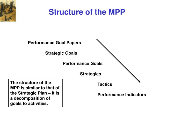 Structure of the MPP