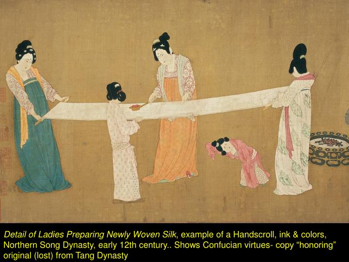 Detail of Ladies Preparing Newly Woven Silk
