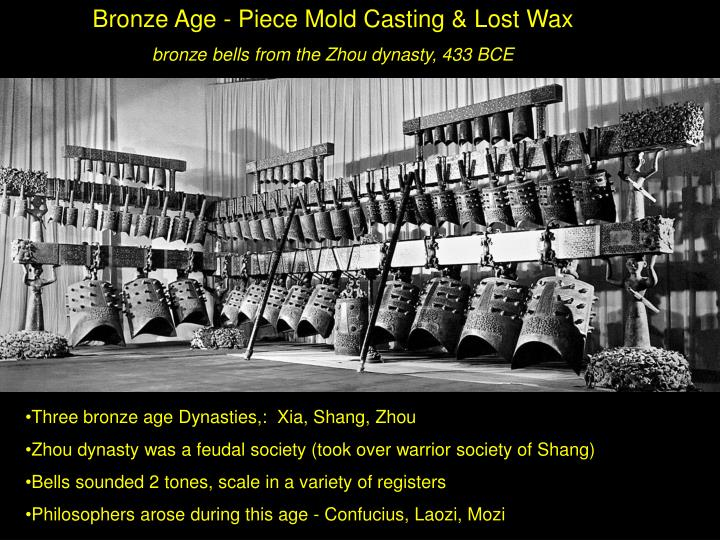 Bronze Age - Piece Mold Casting & Lost Wax