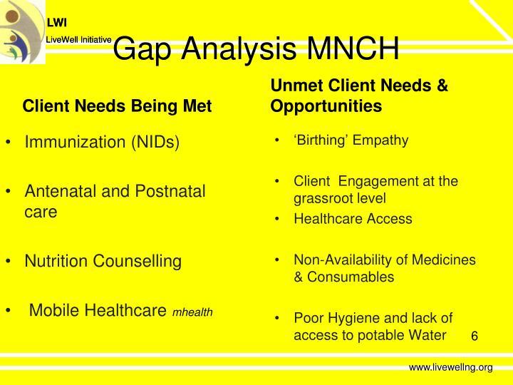Unmet Client Needs & Opportunities
