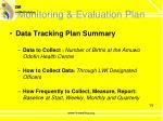 monitoring evaluation plan1