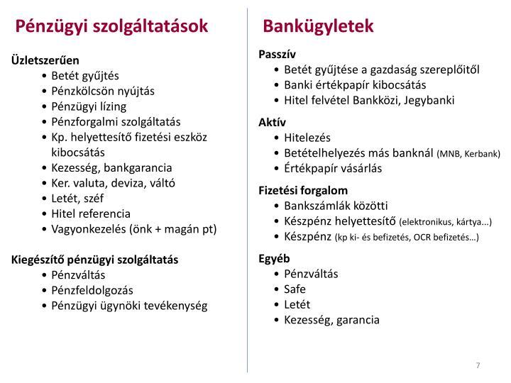 Pénzügyi szolgáltatások            Bankügyletek