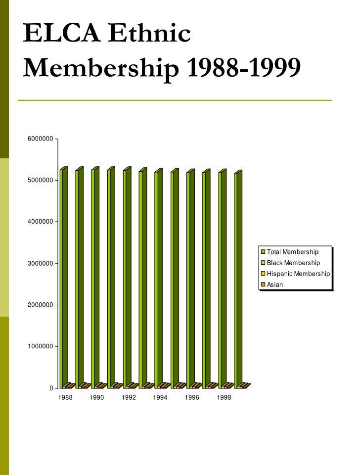ELCA Ethnic Membership 1988-1999
