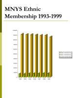 mnys ethnic membership 1993 1999