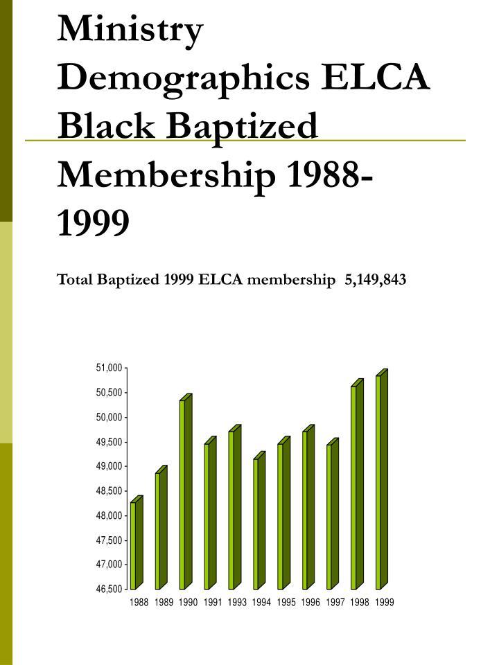 Ministry Demographics ELCA Black Baptized Membership 1988-1999