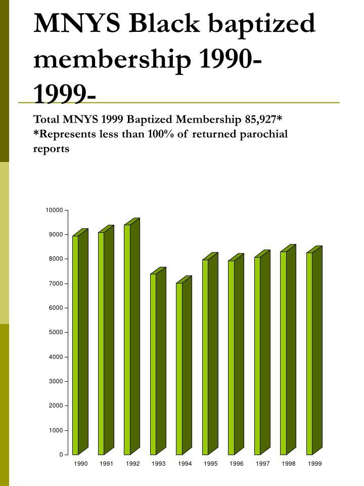 MNYS Black baptized membership 1990-1999-