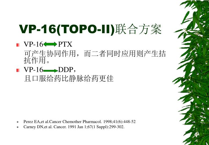 VP-16(TOPO-II)