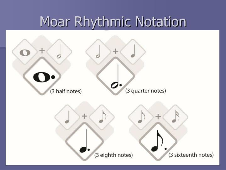 Moar Rhythmic Notation