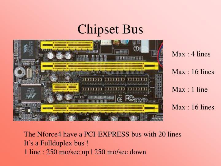 Chipset Bus