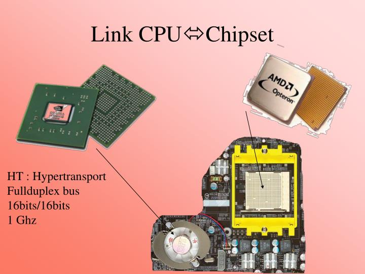 Link CPU