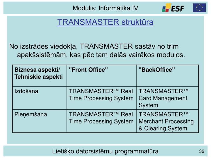 TRANSMASTER struktūra