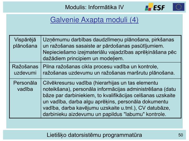 Galvenie Axapta moduli (4)
